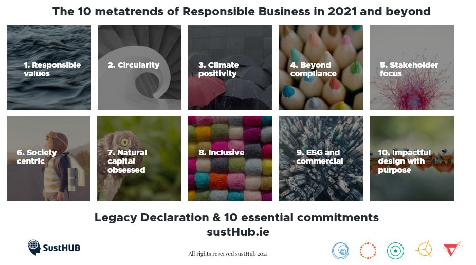 10 metatrends of responsible business – Crafting your LEGACY DECLARATION